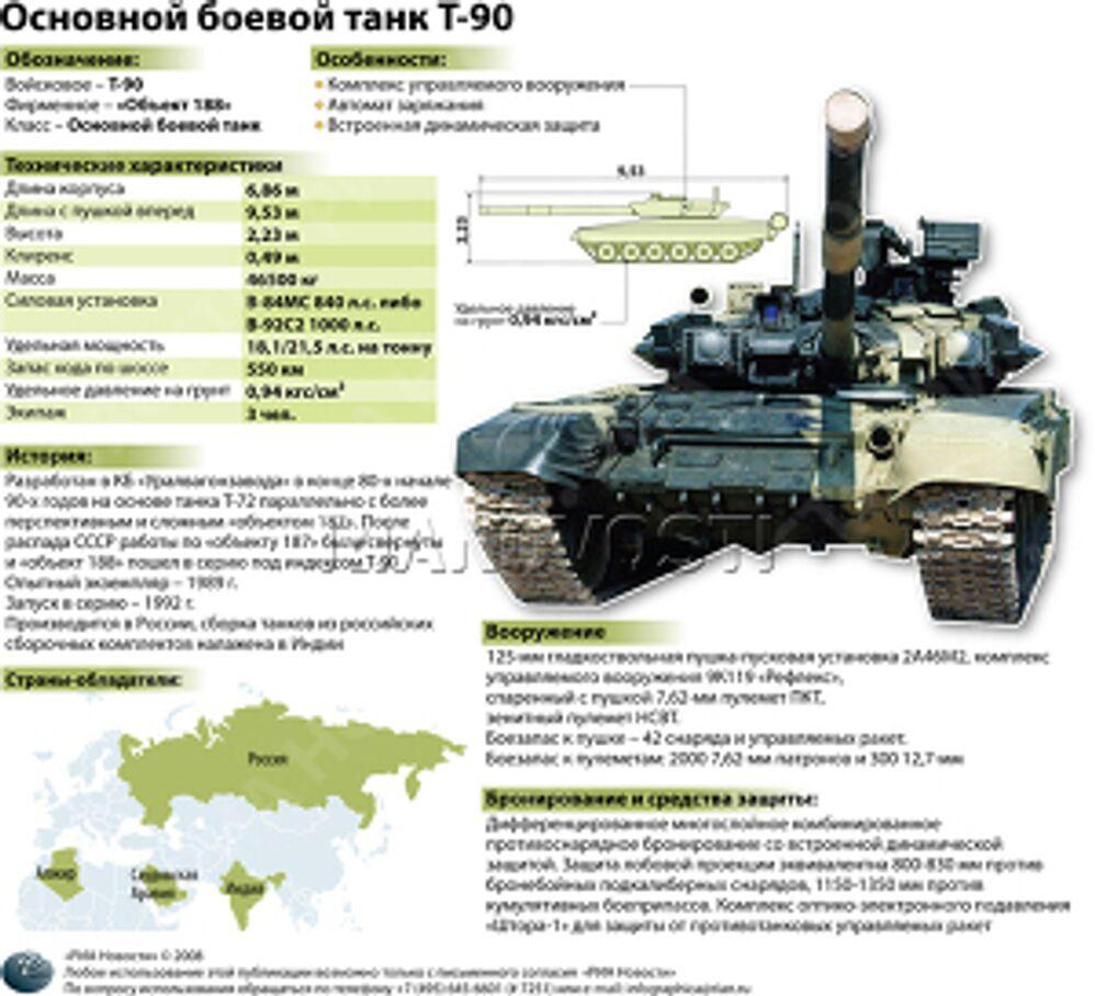 Боевой танк Т-90