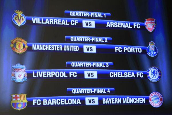 Результаты жеребьевки четвертьфиналов Лиги чемпионов-2008/09
