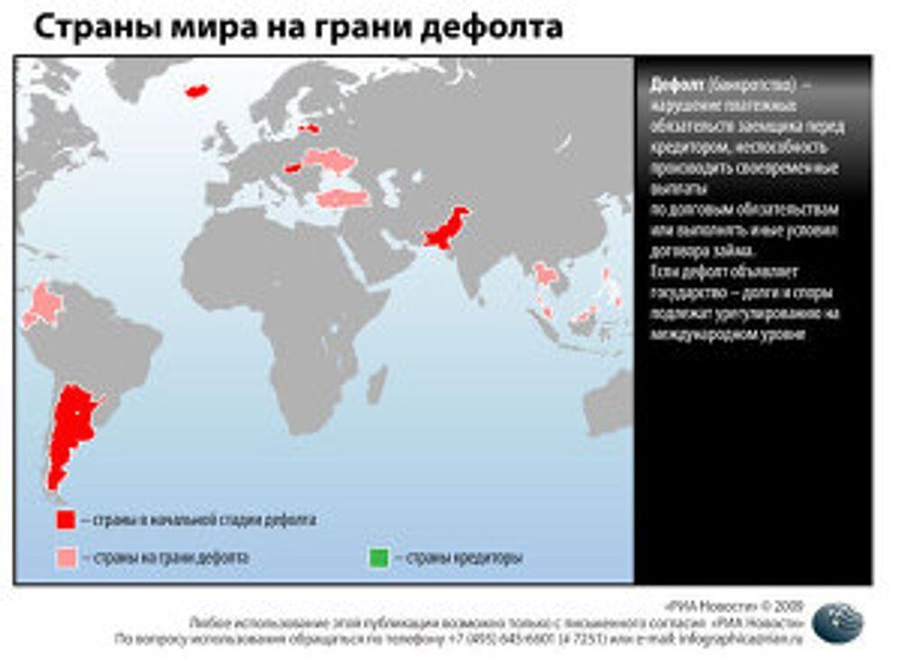 Страны мира на грани дефолта