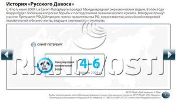 История Русского Давоса