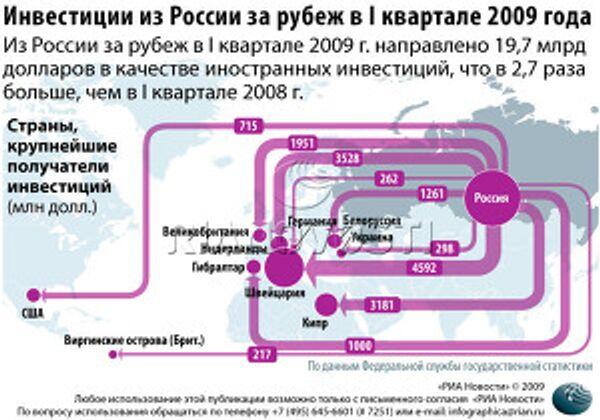 Инвестиции из России за рубеж в I квартале 2009 года
