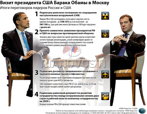 Визит президента США Барака Обамы в Москву