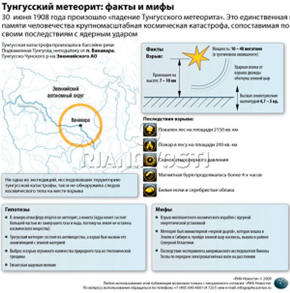 Тунгусский метеорит: факты и мифы