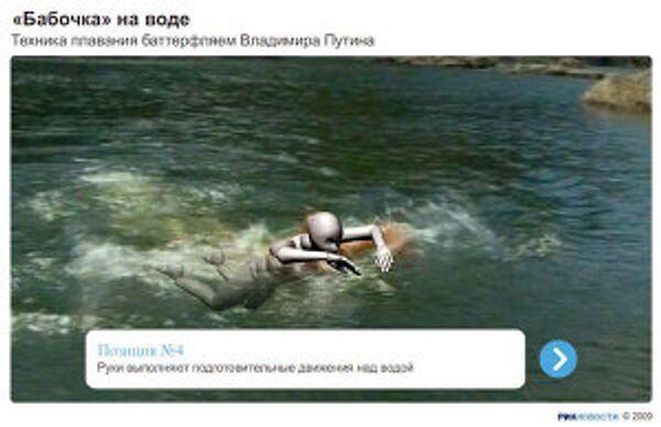 Техника плавания баттерфляем Владимира Путина. Инфографика