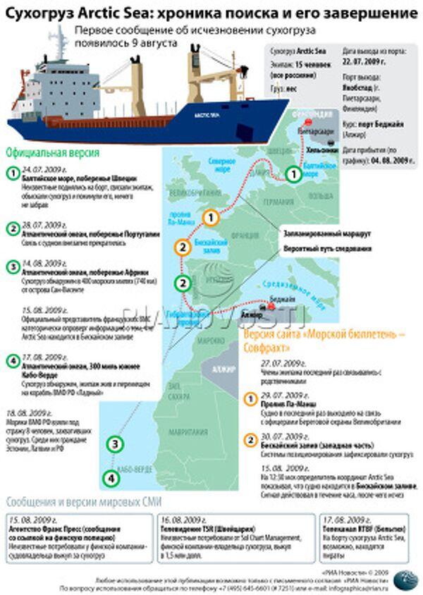 Обнаружен сухогруз Arctic Sea