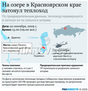 На озере в Красноярском крае затонул теплоход