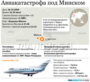 Авиакатастрофа под Минском
