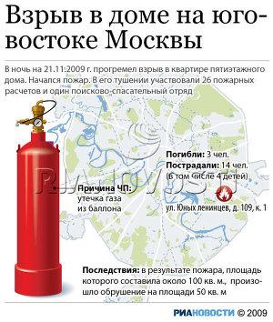 Взрыв в доме на юго-востоке Москвы
