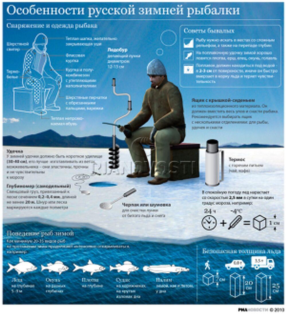 Особенности русской зимней рыбалки