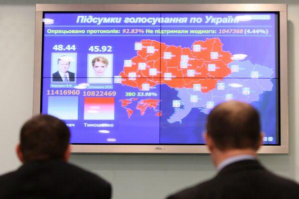 Третий тур президентских выборов на Украине абсолютно исключен