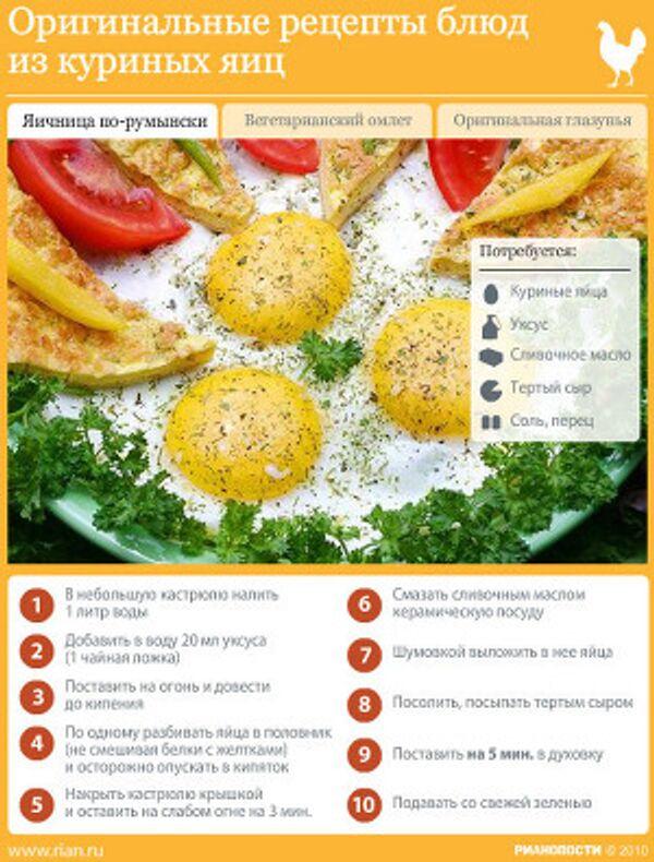 Оригинальные рецепты блюд из куриных яиц