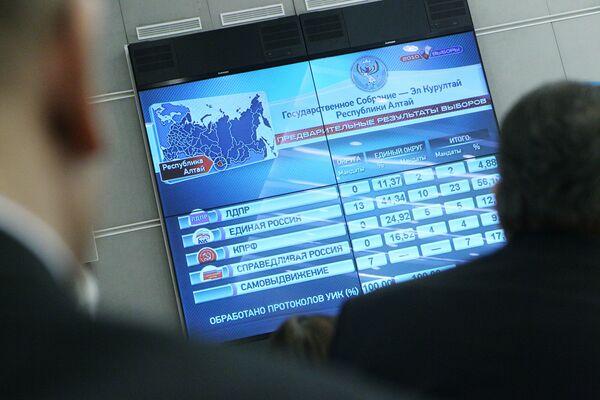 Подведение предварительных результатов выборов в субъектах РФ