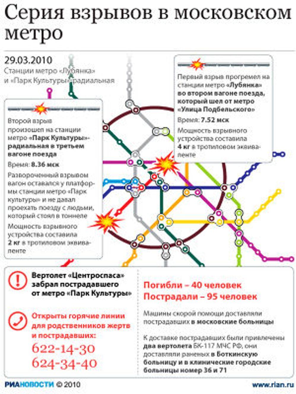 Серия взрывов в московском метро