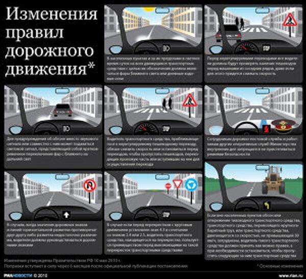 Изменения правил дорожного движения