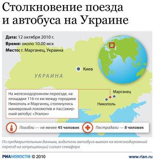 Столкновение поезда и автобуса на Украине