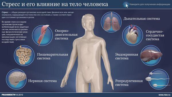 Стресс и его влияние на тело человека