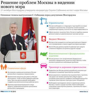 Решение проблем Москвы в видении нового мэра