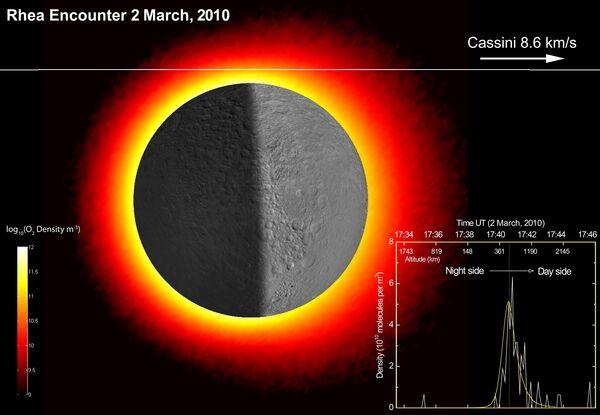 Атмосфера спутника Сатурна Реи состоит из углекислого газа и кислорода