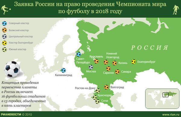 Заявка России на право проведения Чемпионата мира по футболу в 2018 году