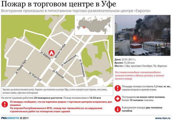 Пожар в торговом центре в Уфе