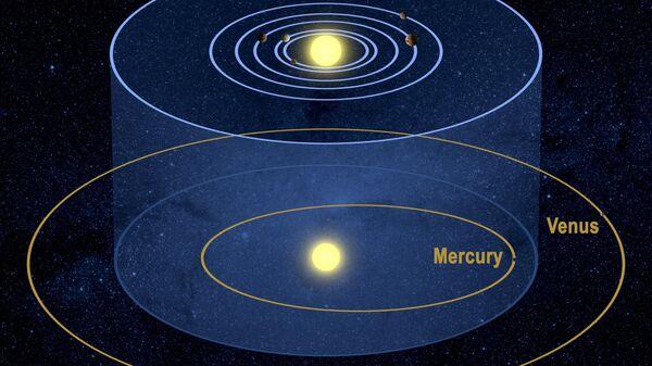 Планетная система Kepler-11 в сравнении с Солнечной системой