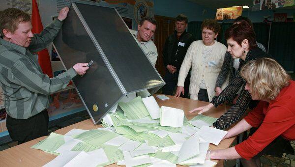 Выборы в городскую Думу Перми