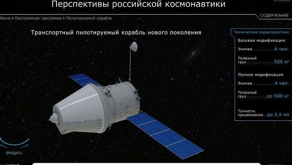 Перспективы российской космонавтики