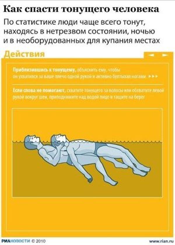 Как помочь утопающему