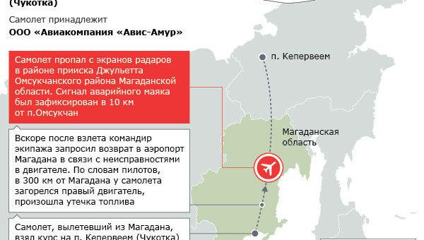 Авария самолета Ан-12 на Колыме