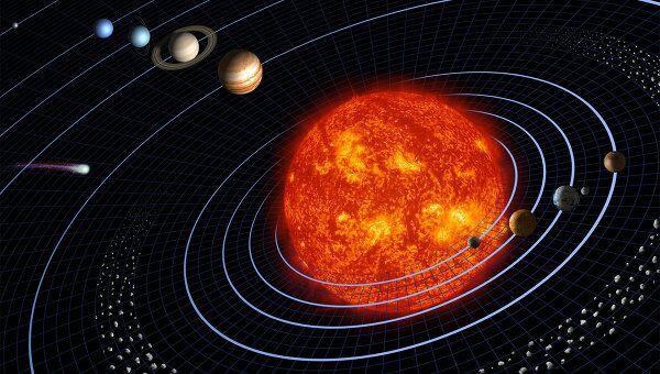 Солнечная система. Макет