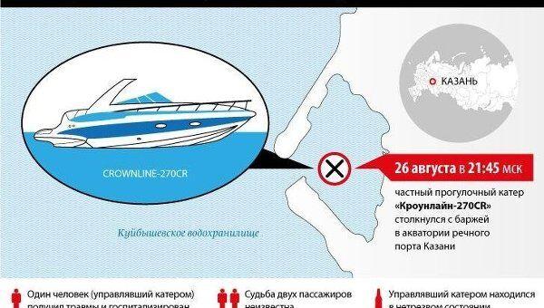 Авария катера в Татарстане