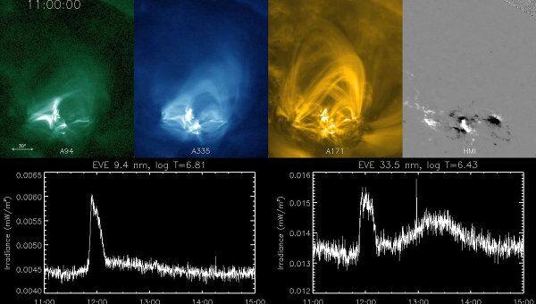 Солнечная вспышка 5 мая 2010 года по данным SDO