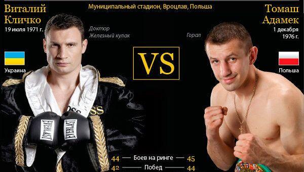 Виталий Кличко vs Томаш Адамек