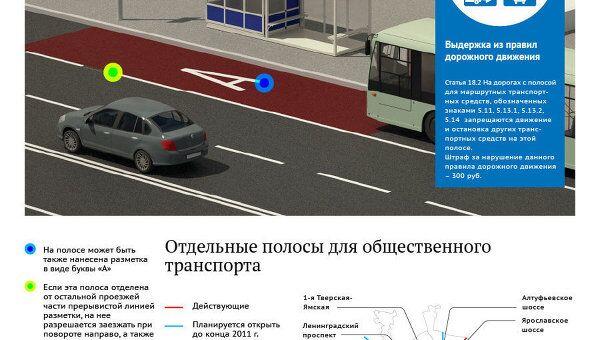 Специальные полосы для общественного транспорта