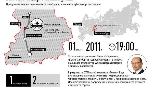 ДТП с участием губернатора Свердловской области Мишарина