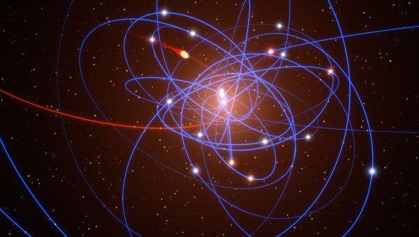 Траектории звезд и облака газа (красная линия) в окрестностях черной дыры