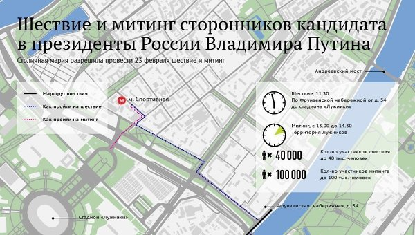 Маршрут шествия и место проведения митинга сторонников Путина