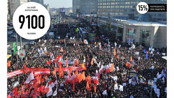 Число участников митинга на Новом Арбате в Москве