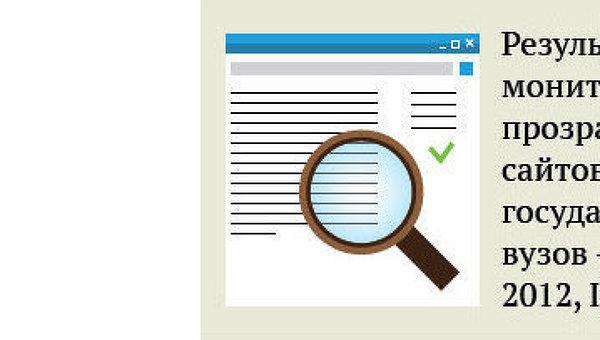 Мониторинг прозрачности сайтов вузов 2012