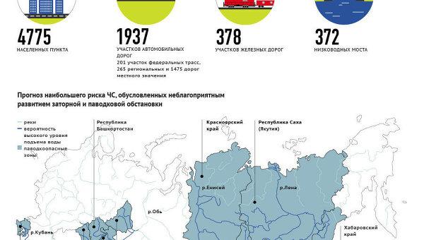 Прогноз рисков чрезвычайных ситуаций в период весеннего половодья на территории России