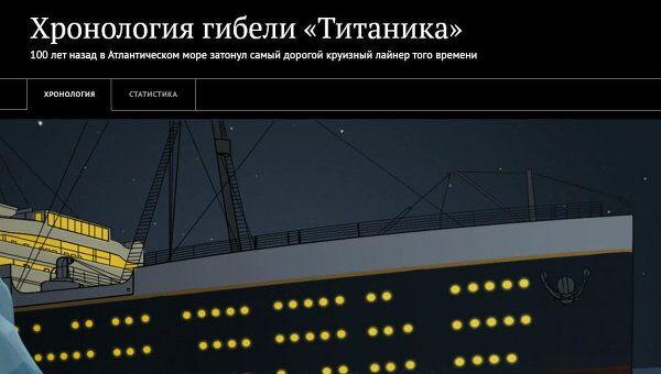 Хронология гибели Титаника