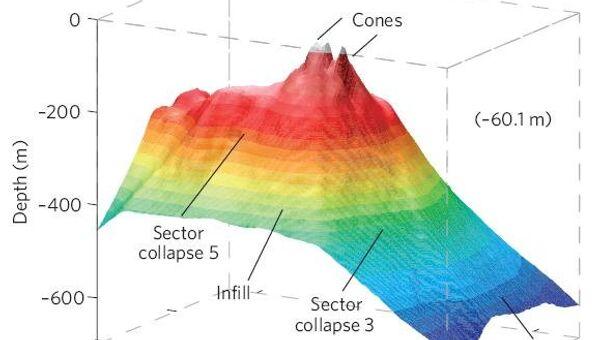 Трехмерный профиль пульсирующего вулкана, обнаруженного у архипелагов Тонга и Кермадек