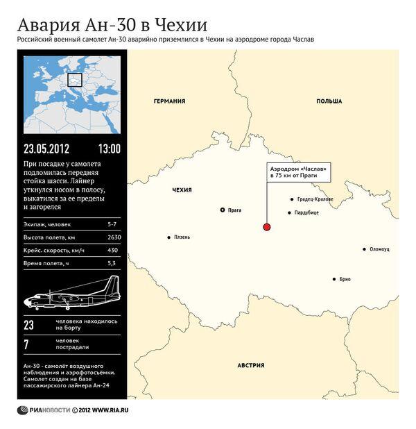 Авария Ан-30 в Чехии