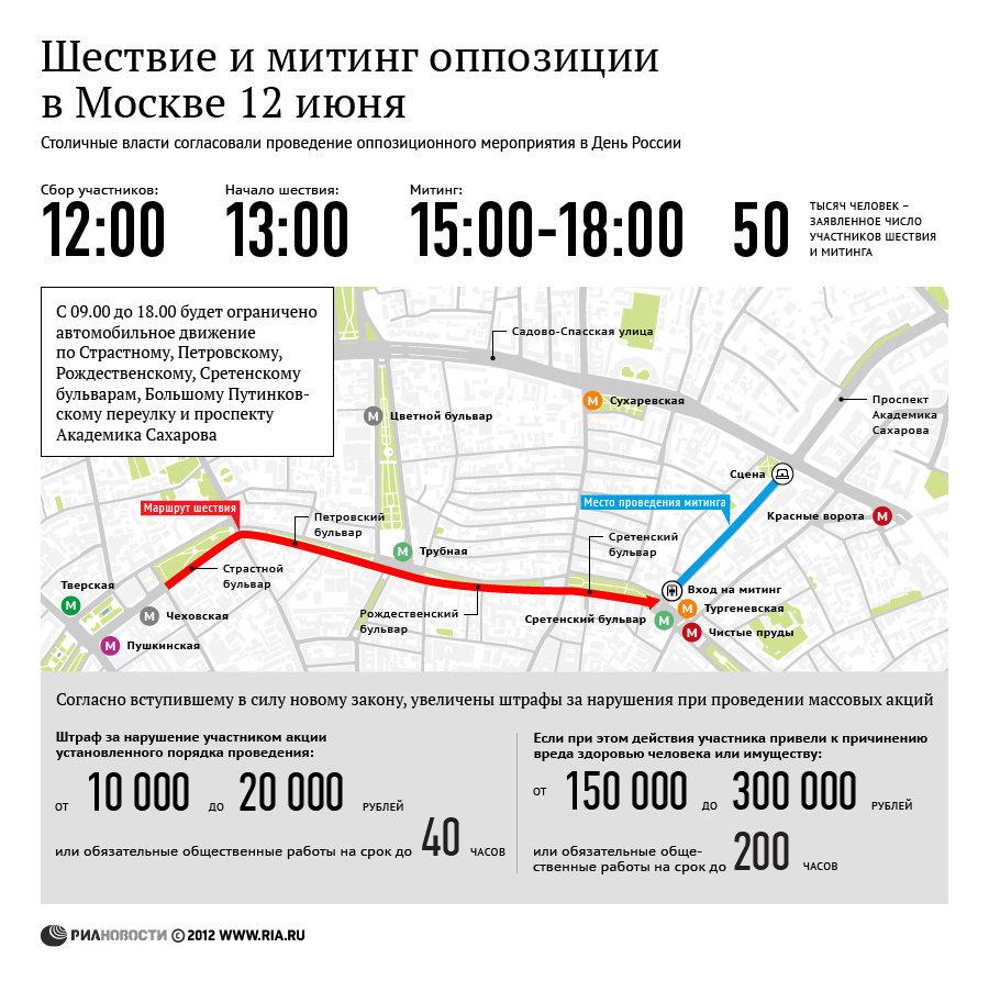 Шествие и митинг оппозиции в Москве 12 июня