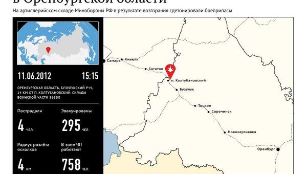 Пожар на складе боеприпасов в Оренбургской области