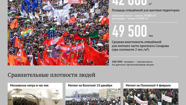 Оценка возможной численности людей на проспекте Сахарова в День России