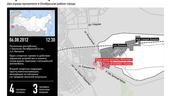 Подрыв автомобиля в Грозном