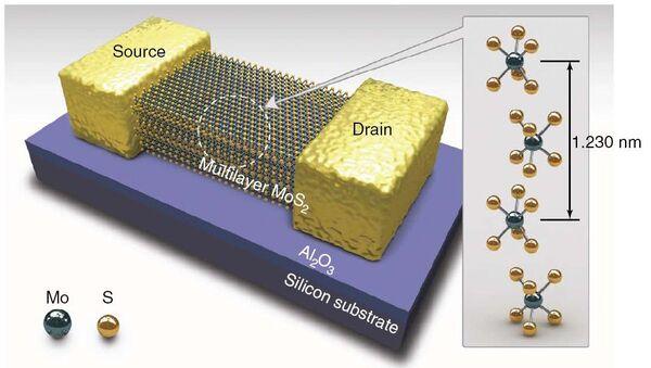 Транзистор на основе сульфида молибдена превосходит по всем параметрам своих кремниевых конкурентов в ЖК-дисплеях