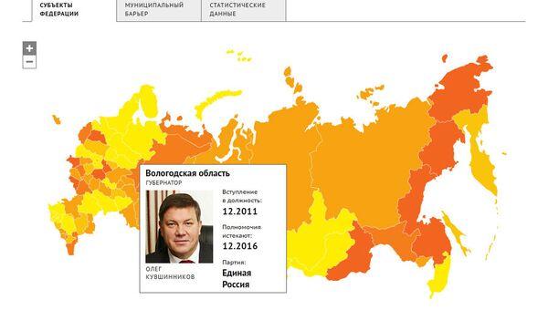 Главы субъектов Российской Федерации: все о первых лицах регионов