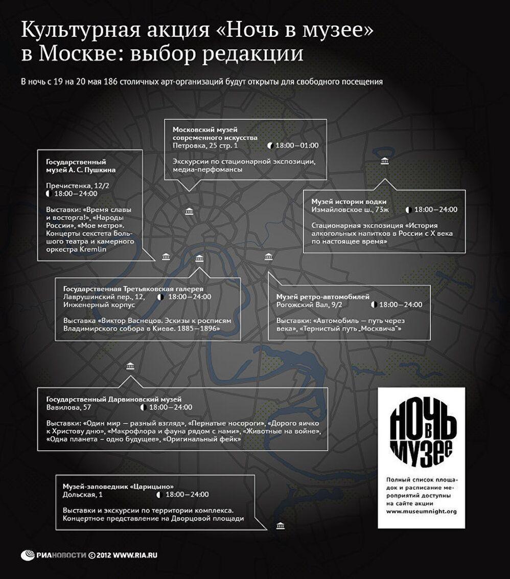 Культурная акция Ночь в музее в Москве: выбор редакции